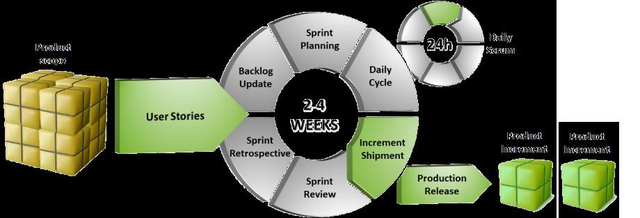agile_process_v3