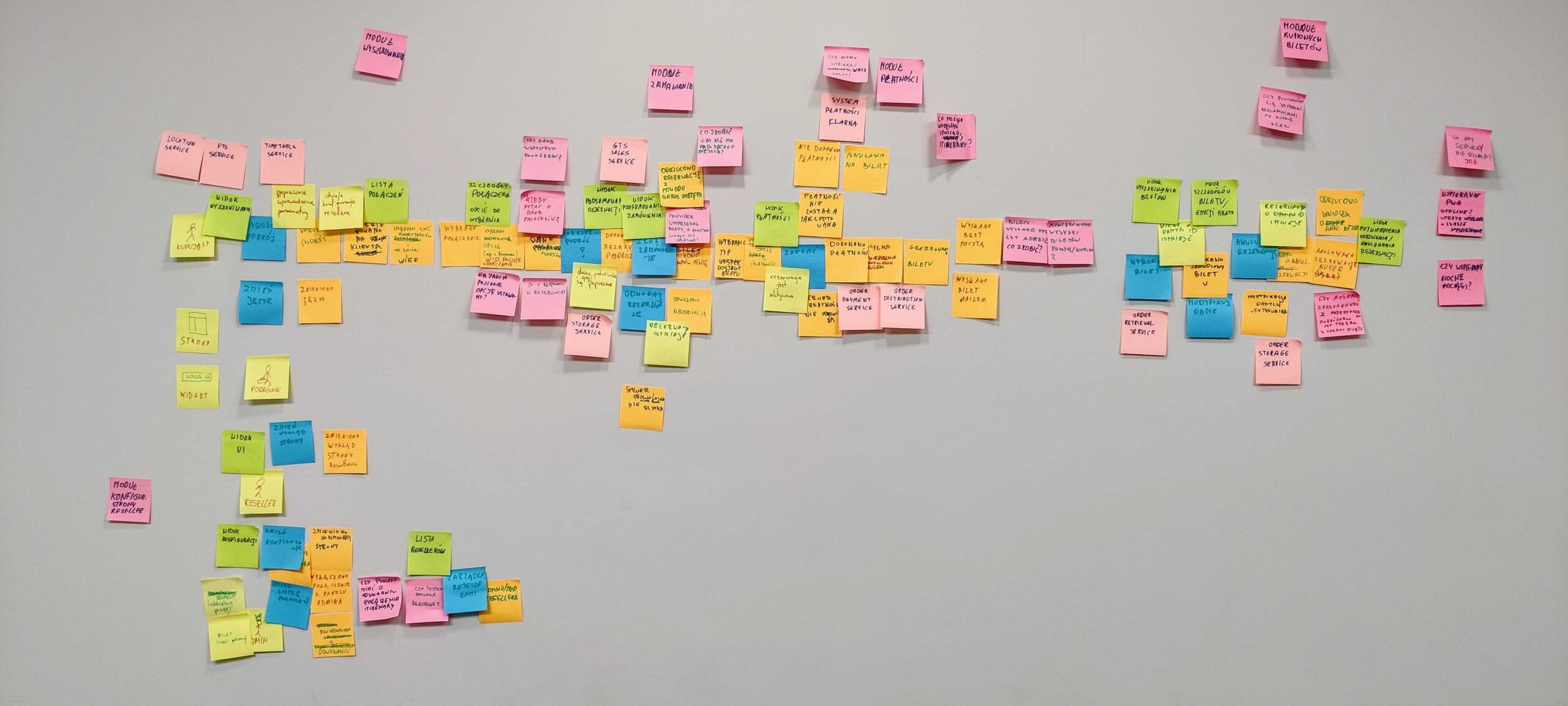 event-storming